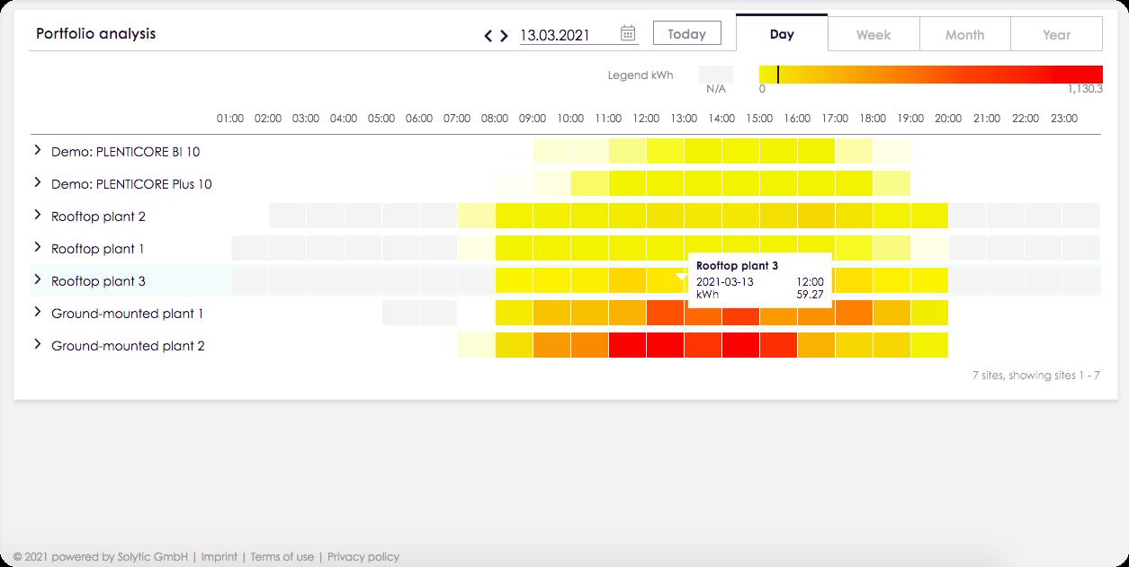 Heatmap Screenshot